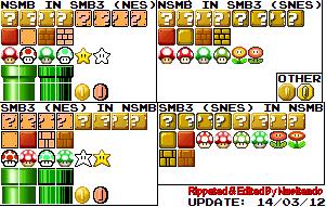 The Nsmb Hacking Domain New Super Mario Bros Luigi Time